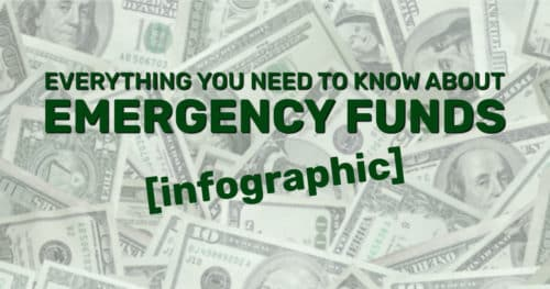 Infographic Answering Everything You Need To Know About Emergency Funds